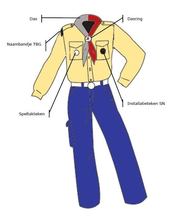 wat moet waar uniform